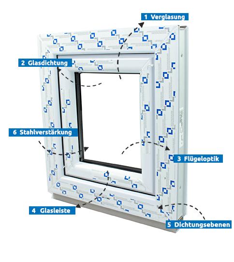 kunststoff fenster 45 cm breit viele h hen 6 kammern iso glas fenster weiss ebay. Black Bedroom Furniture Sets. Home Design Ideas